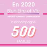 Retrospective 2020